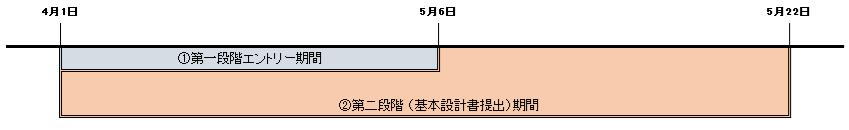 moshikomiKikan